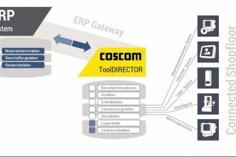 Coscom-mav0818.jpg