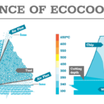 Ecocooling-2-mav0820.png
