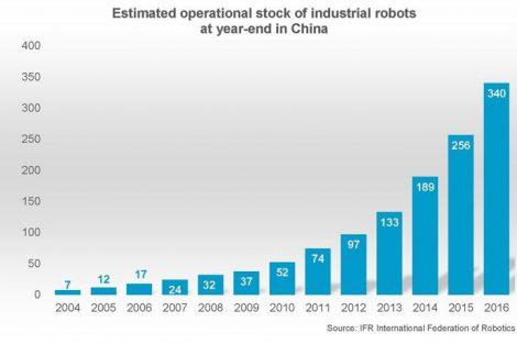 IFR-Roboter-China-mav0917B.jpg