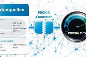 Proxia-mav1218.jpg