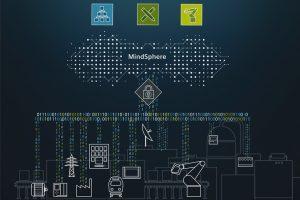 Mit_neuen_Partnerschaften,_Apps_und_erweiterter_Konnektivität_treibt_Siemens_den_Ausbau_seines_cloudbasierten,_offenen_IoT_Betriebssystems_MindSphere_weiter_voran.__With_new_partners,_apps_and_extended_connectivity,_Siemens_is_driving_forward_the_expansio