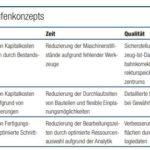 Tabelle2.jpg