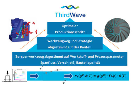 Third-Wave-1-mav0221.jpg